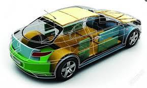Что такое шумоизоляция автомобиля